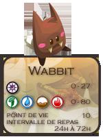 Familier Wabbit