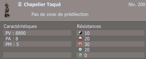 Chapelier Toqué