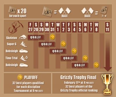 Grizzly Trophy 2012