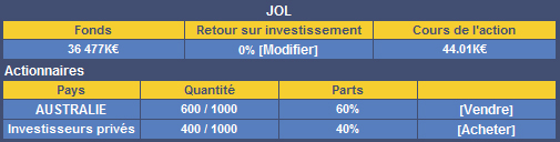 Achat actions
