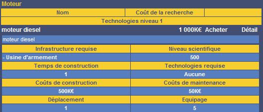 Technologie détail
