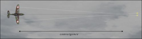 convergence vue de haut