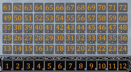 Numérotation des cases de raccourcis