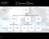 Image - Arbre des classes de Deva